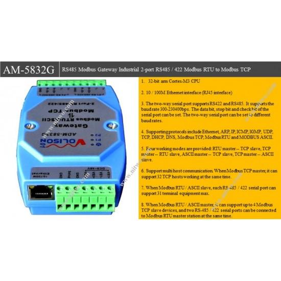 RS485 Modbus Gateway Industrial 2-port RS485 / 422 Modbus RTU to Modbus TCP